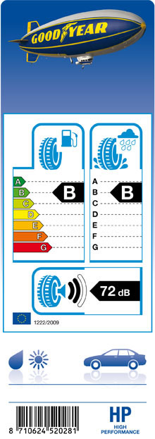 UserFiles/Image/features/Tyres_2007/tyre_label_2012_big.jpg