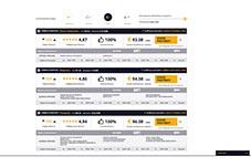 Online πλατφόρμα εύρεσης και σύγκρισης συνεργείων
